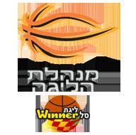 Apuesta baloncesto ISRAEL Super League Hapoel Jerusalem vs Gilboa Galil LIVE